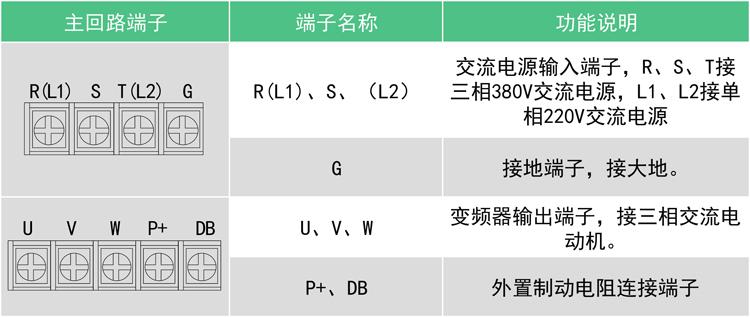 数恩SN-100G 端子功能表