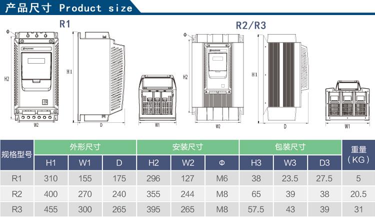 外形尺寸SJR3-2000!