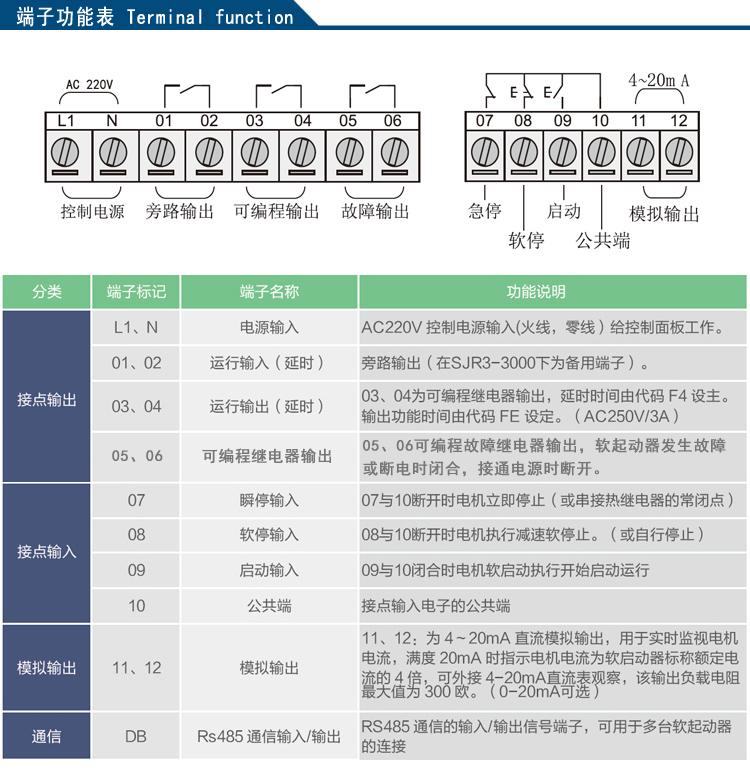 SJR3端子功能表