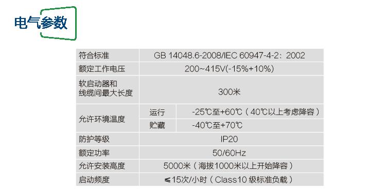 SST-WEB-0001