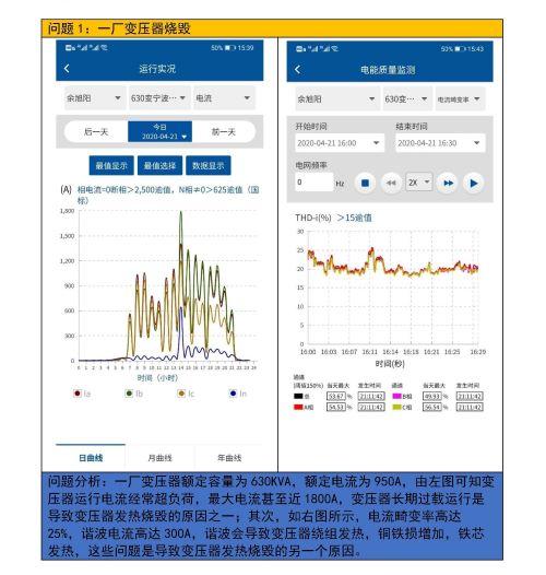宁波友家机械电能效整改方案书_页面_111
